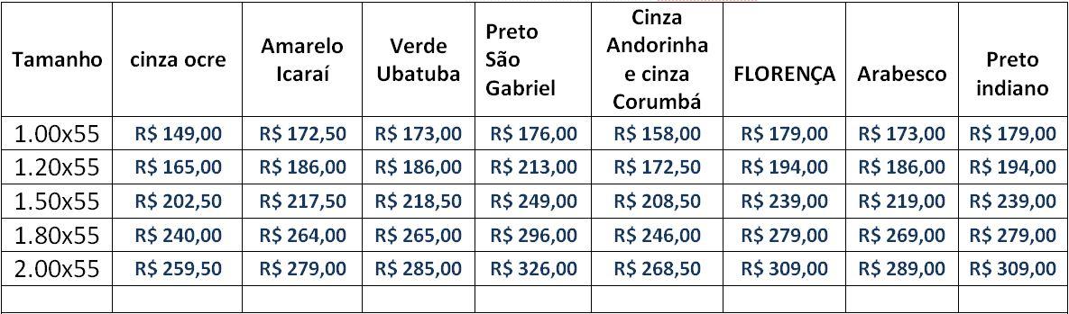 Tabela de Granito - Preços de Pia de Granito