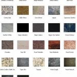 Granito tipos cores e pre os de granito for Tipos de pisos de granito