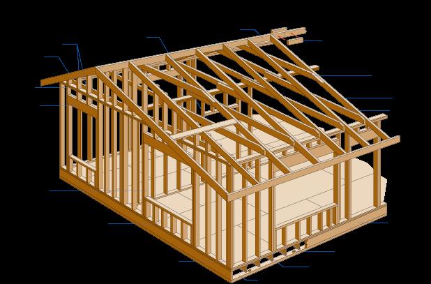 Gráfico montagem Wood Frame