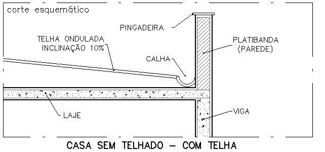 cobertura com platibanda alta e telhado convencional
