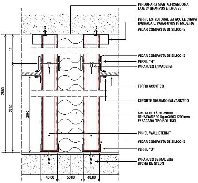 esquema construtivo de parede acústica dupla.