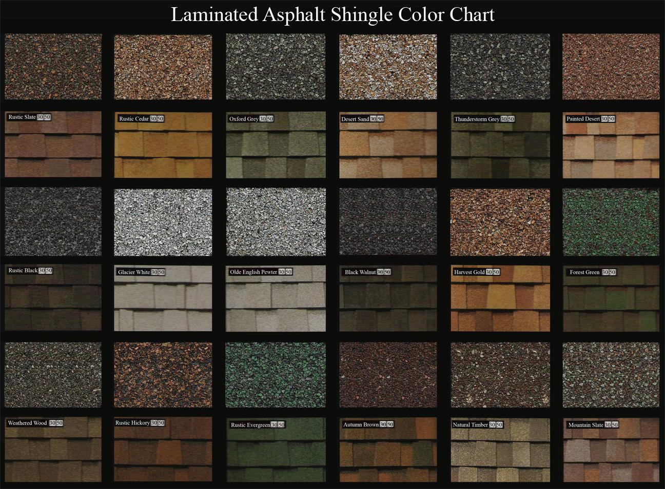 Existem dezenas de cores de Shingle disponíveis no mercado, variando dos tons clássicos como o marro que imita telha cerâmica, a tons de verde e amarelo
