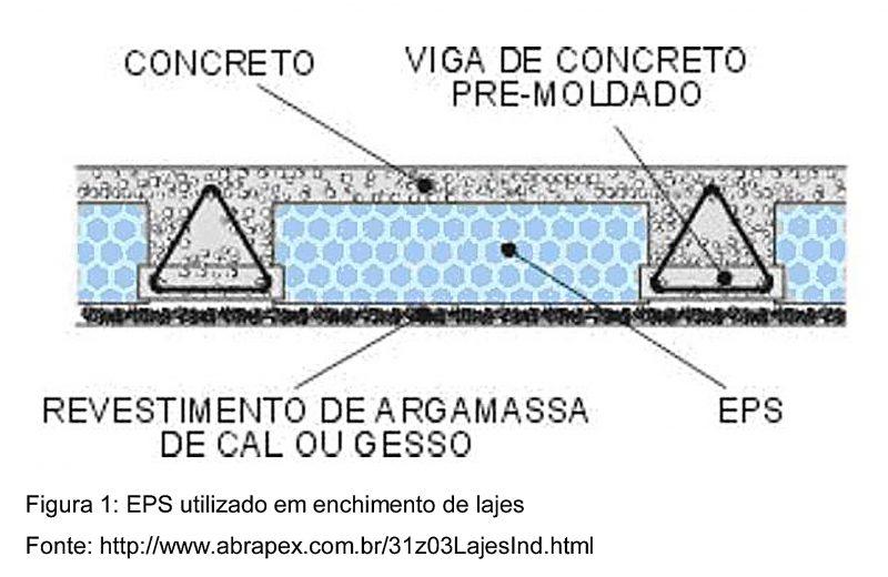 Esquema de como é projetada uma junta de dilatação com espaçador de EPS