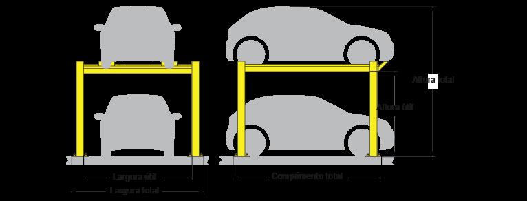 Altura necessária para um duplicador de vagas de veículos