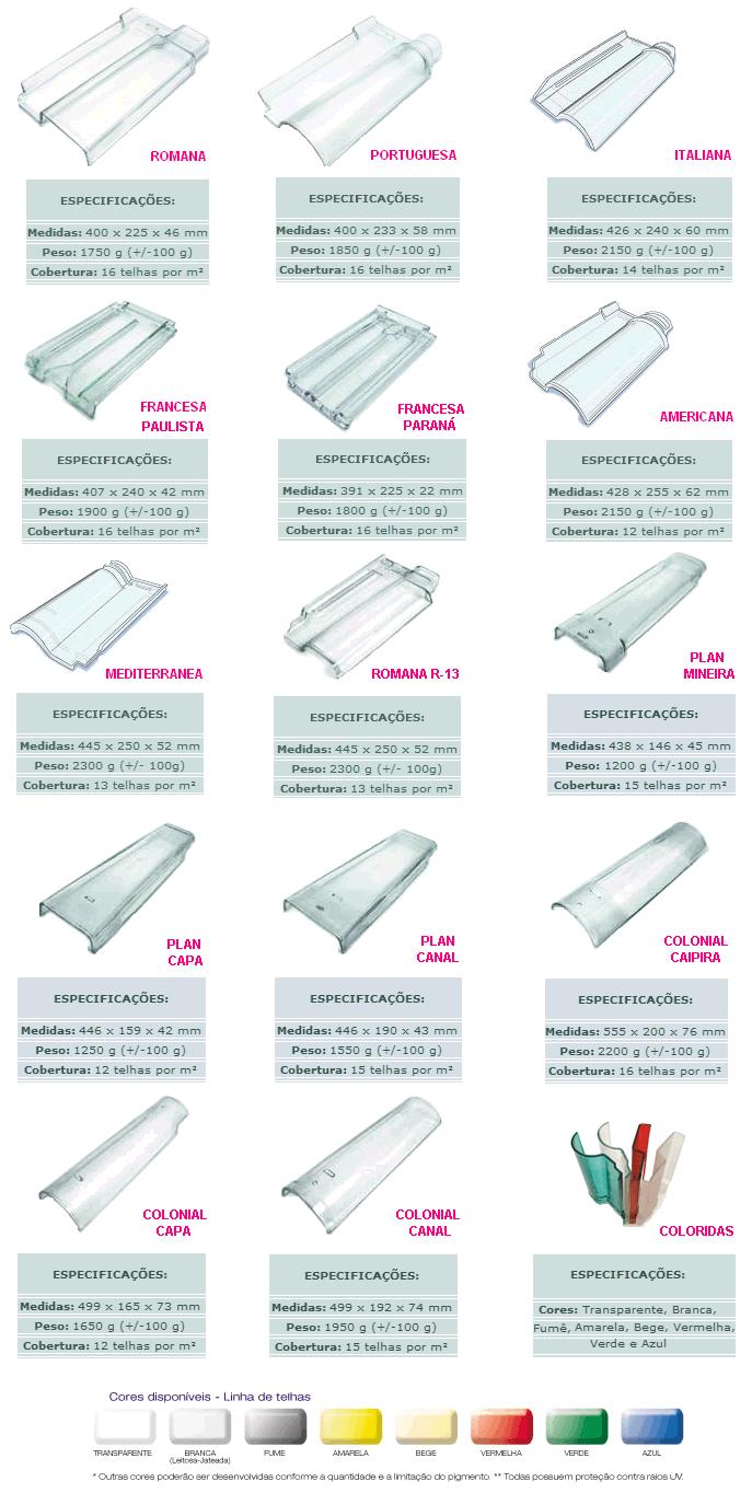 Catálogo de telhas de vidro