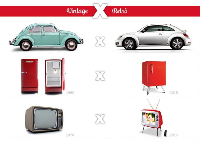 Esquema prático sobre a diferença entre Vintage e Retrô
