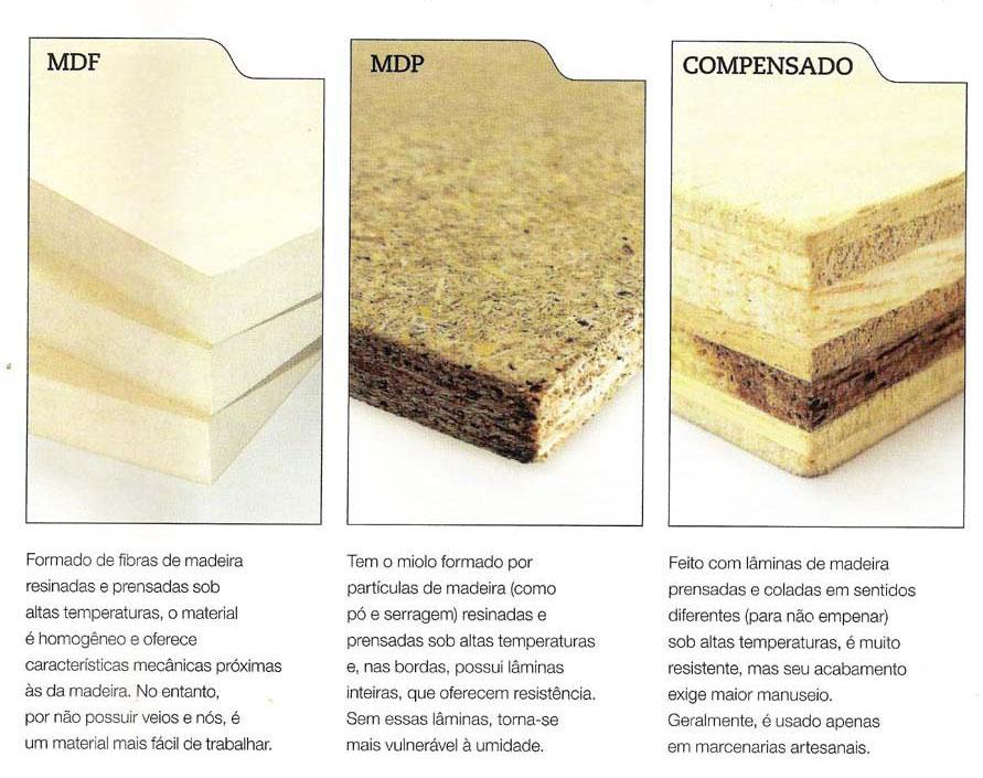 diferenças entre MDP, MDF e Compensado