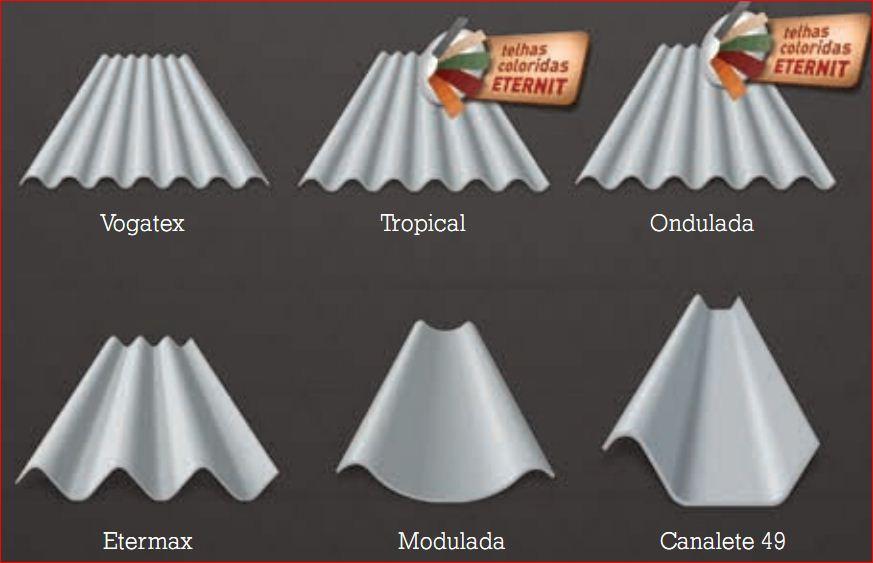 modelos de telhas de fibrocimento