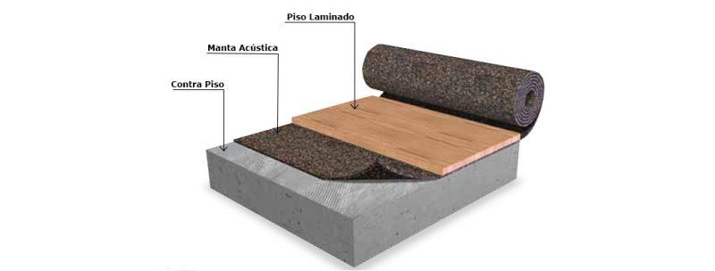 Aplicação da manta sob o piso laminado