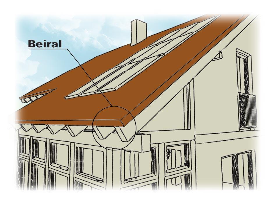 Beiral é a projeção externa do telhado que extravasa a projeção do prédio