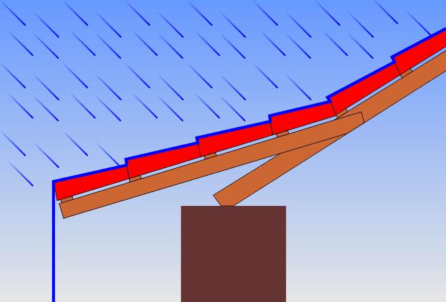 lIlustração telhado com beiral