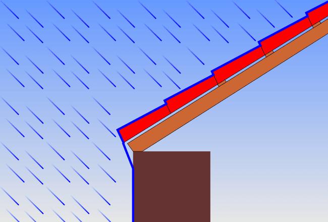 Telado sem beiral: As paredes recebe chuva diretamente, além da água do telhado