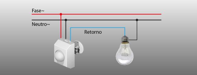 Esquema básico de como funciona o sensor de iluminação