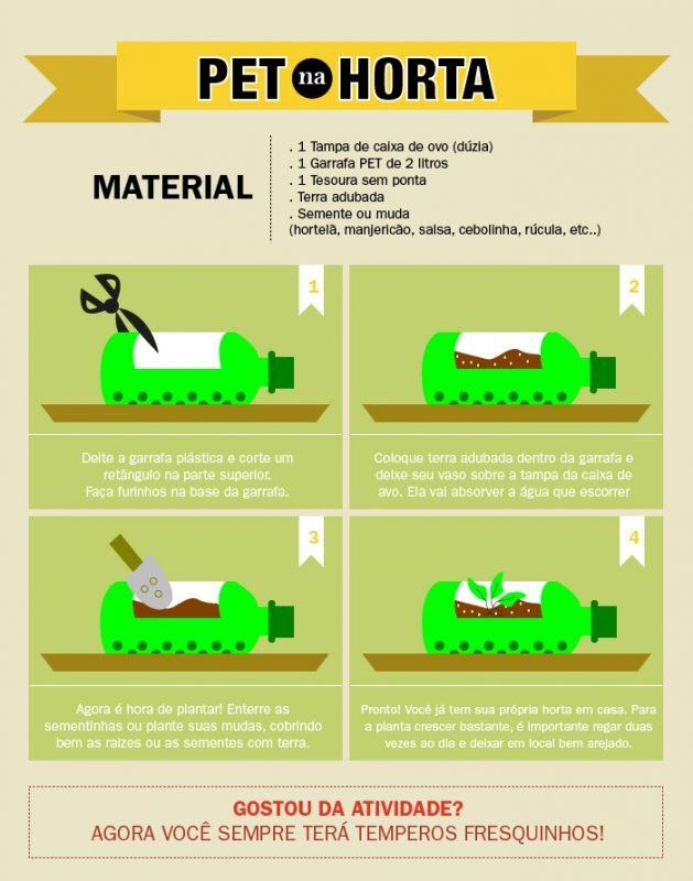 Passo a passo: Como fazer uma horta vertical com uma garrafa PET