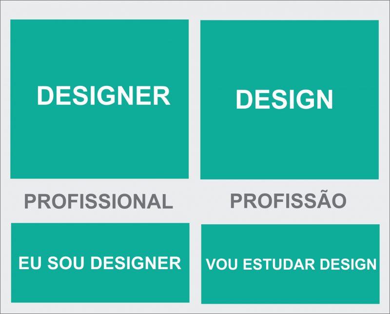 designer ou design