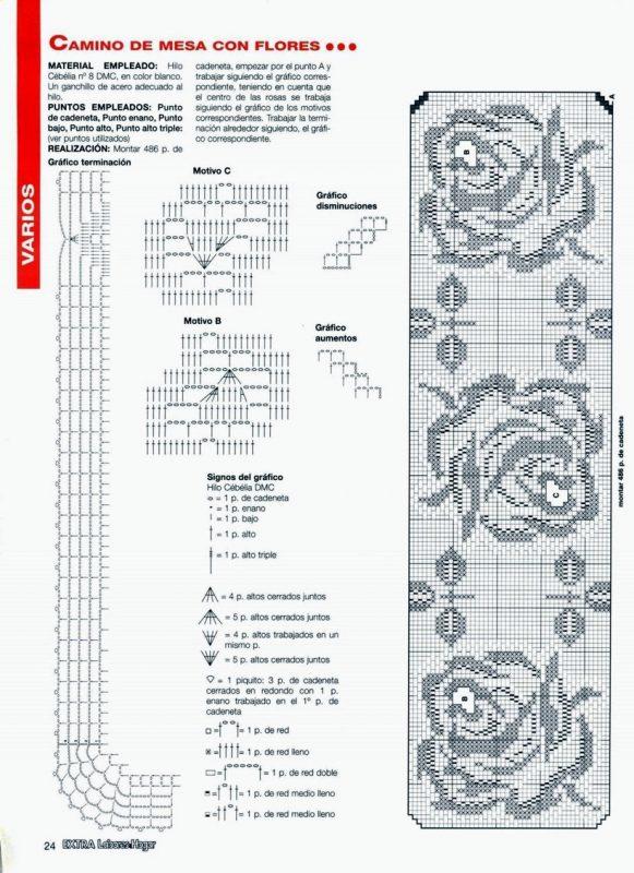 Caminho de Mesa de Crochê Com Gráfico