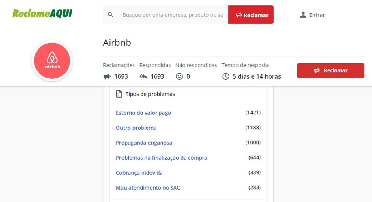 AirBnB no Reclame Aqui