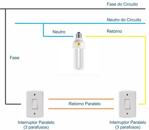 Interruptor Three Way